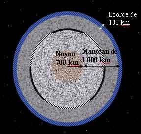 Le centre de la Lune Structurelune
